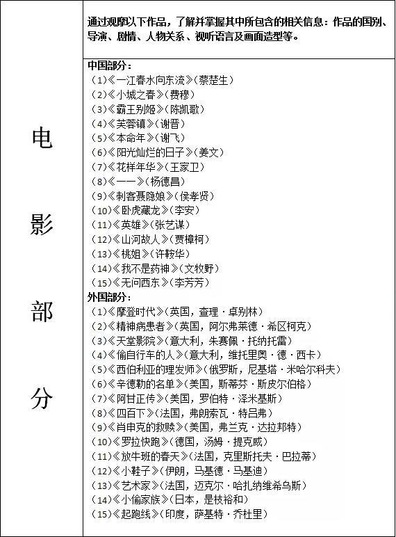 上海2019艺术类联考要点2.jpg