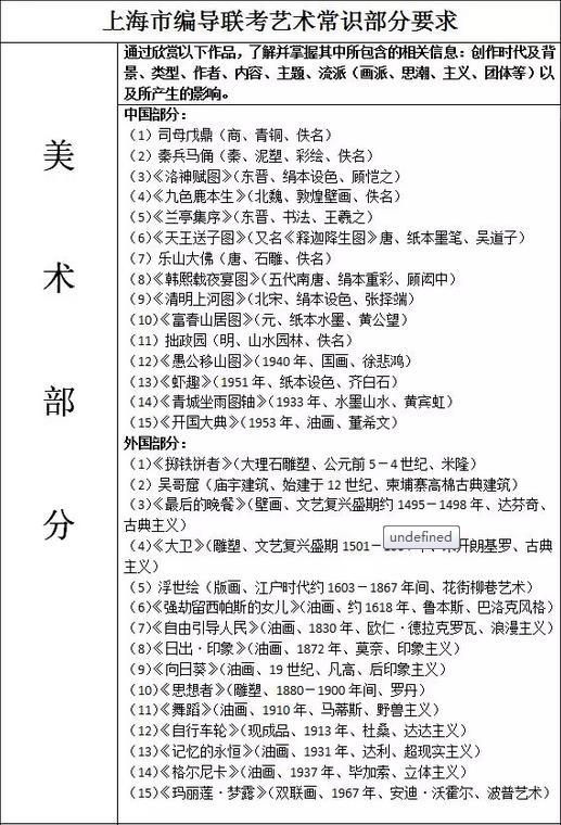 上海2019编导艺考联考要点1.jpg