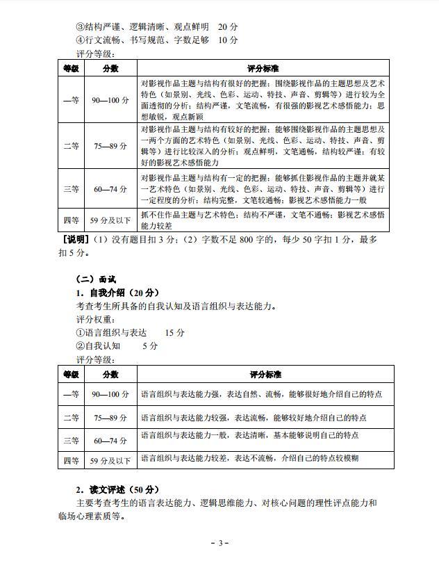 2019 年湖北省艺术专业招生统一考试戏剧与影视学类(广播电视编导专业)考试大纲3.jpg