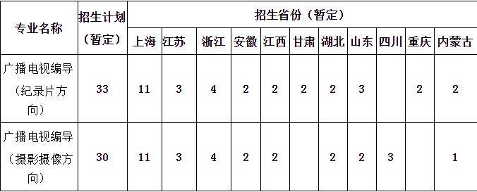 上海政法学院招生省份、专业及招生计划(暂定)