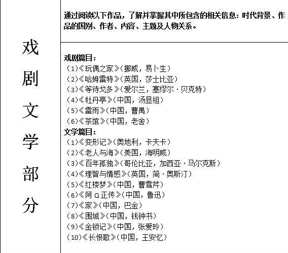 上海2019艺术类联考要点4.jpg