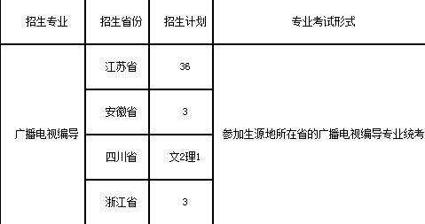 南京师范大学2019年广播电视编导专业招生计划