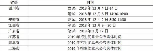 2019年各省市编导联考考试时间.jpg