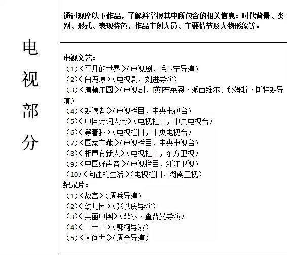 上海2019艺术类联考要点3.jpg