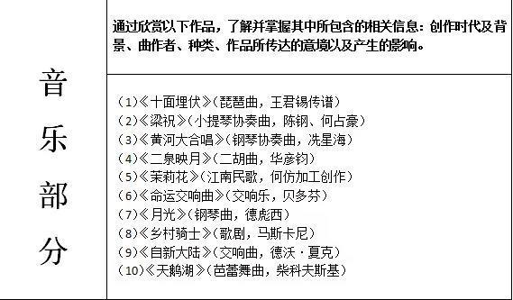 上海2019艺术类联考要点5.jpg