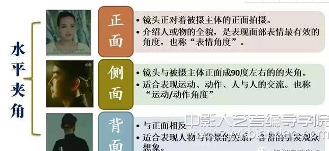 视听语言拍摄角度1.jpg