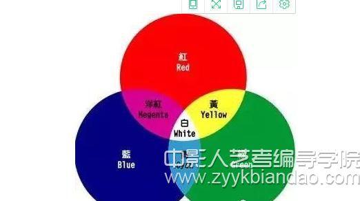 红蓝绿.jpg