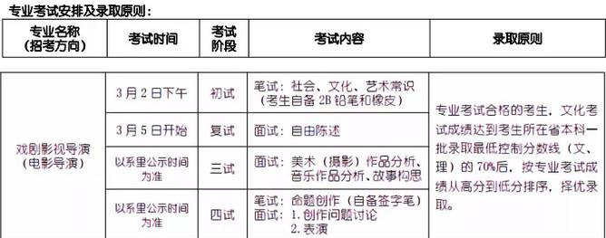 北京电影学院导演系2018年考试内容.jpg