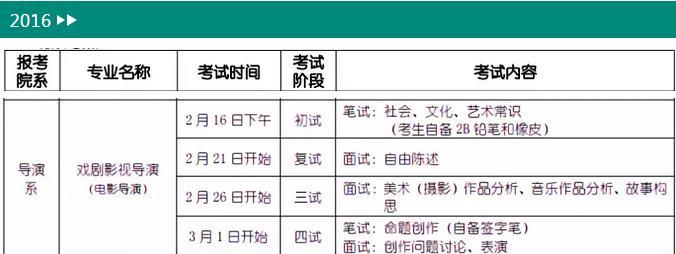 北京电影学院导演系2016年考试内容.jpg