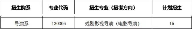 北京电影学院导演系2018招生计划.jpg