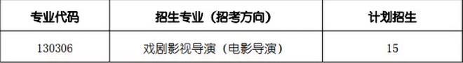 北京电影学院导演系2016招生计划.jpg