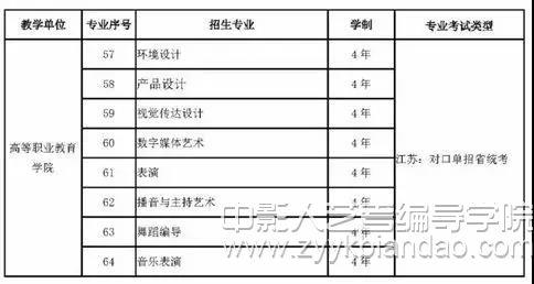 2019南京艺术学院招生公告