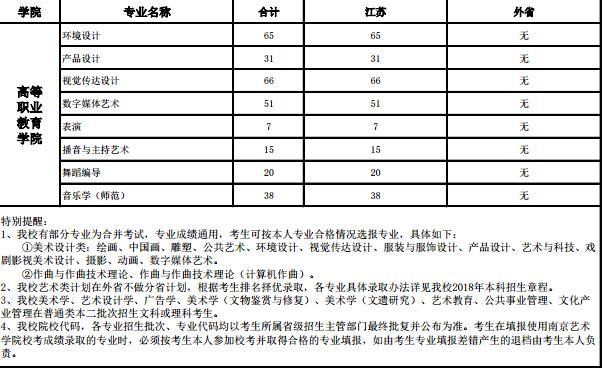 南京艺术学院2018年本科招生计划方案2.jpg