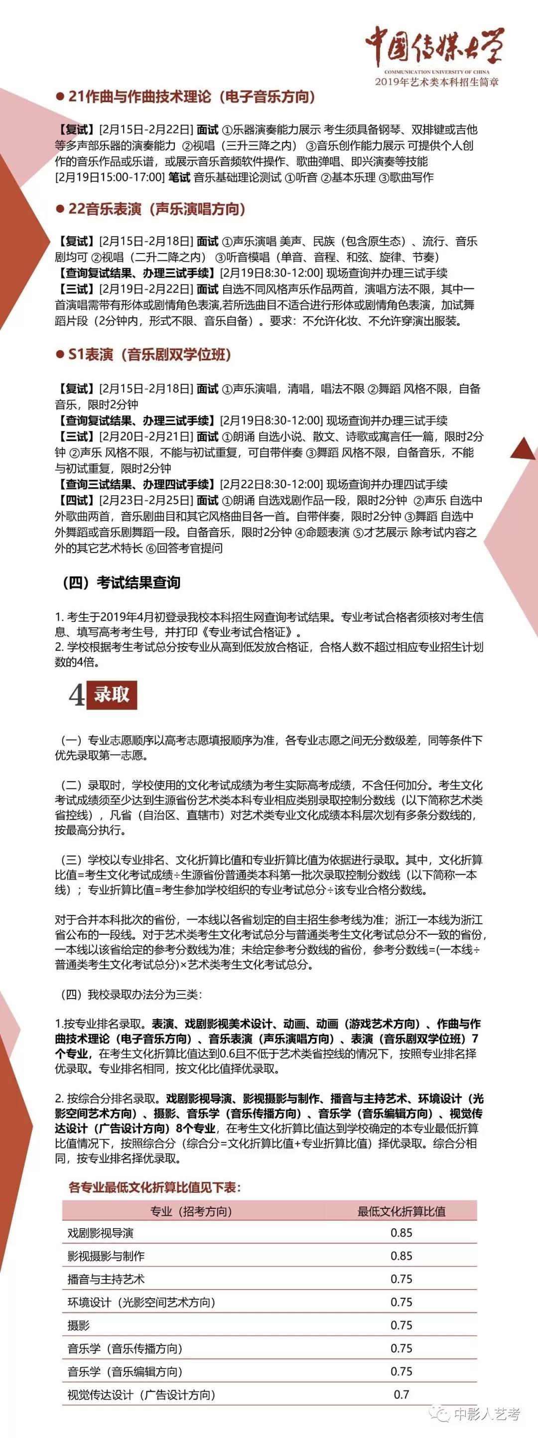 中国传媒大学艺术类本科招生简章5
