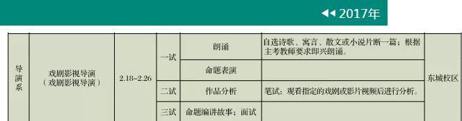 中央戏剧学院导演系2017年考试内容.jpg