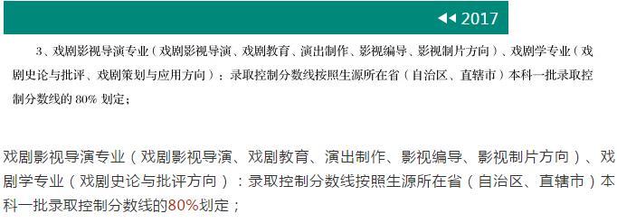 中央戏剧学院导演系2017年导演系分数线.jpg