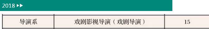 中央戏剧学院导演系2018年招生计划.jpg