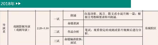 中央戏剧学院导演系2018年考试内容.jpg