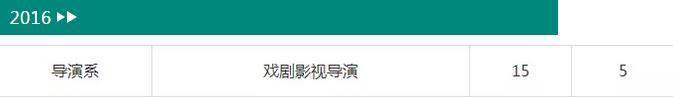 中央戏剧学院导演系2016年招生计划.jpg